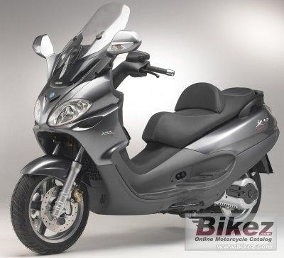500 2005 оценить мотоцикл купить мотоцикл